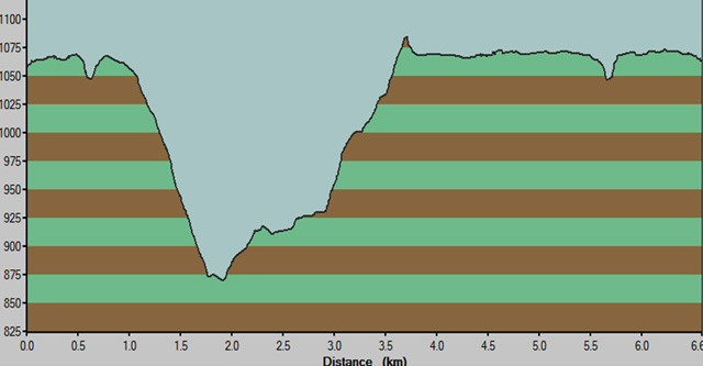 trail run profile
